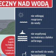 Więcej o: Zasady bezpieczeństwa nad wodą
